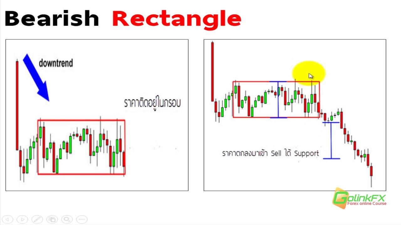 สอนเทรด Forex ฟรี –  Chart pattern : Rectangle   LINE : @GOLINKFX
