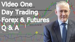 Questions From Members. Day Trading Futures And Forex Video One