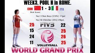 Week3 [PoolH]: China VS Italia Volleyball Women