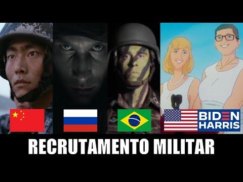 Comparação de propagandas militares: EUA de Biden X resto do mundo