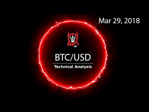 Bitcoin Technical Analysis (BTC/USD) Is that a horn or a claw..? [03/29/2018]