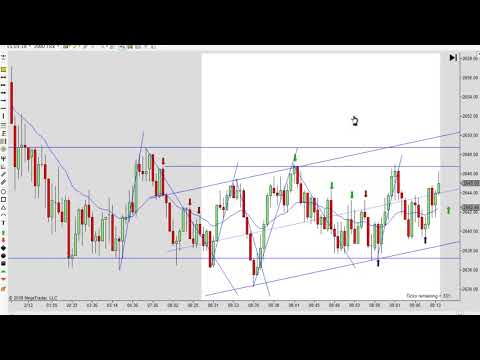 Learn To Day Trade With Price Action 02-13-2018