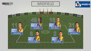 VFL Round 8 Team