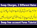 XM ISLAMIC Forex  Forex Trading Account  Islamic Forex Profits