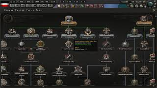 What Would Bismark Do?  The Great War Mod - HOI4:  Ep. 1 Strategy