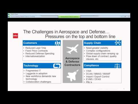 Overcoming Market Pressures & Controlling Costs in the Aerospace & Defense Industry
