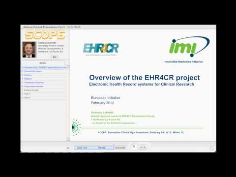 EMR/EHRs:  Utilization Of Electronic Health Record Data For Clinical Research