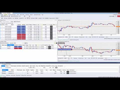 Advanced Trading Platform Overview