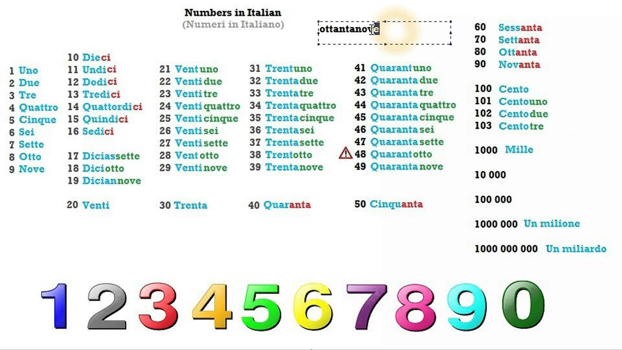 Italian Course Beginner Series Lesson 24 Numbers