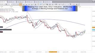 Forex Trading Strategy This is a simple, profitable 1 hour forex trading strategy