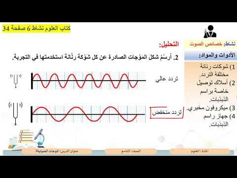 الصف التاسع العلوم الموجات الصوتية 3 Youtube