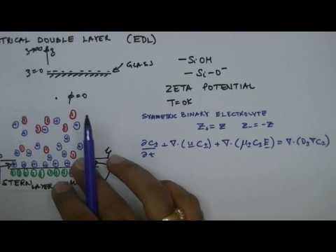 Lecture 22: Electrical Double Layer (EDL)