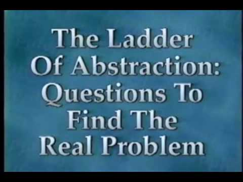 Applying Creativity: The Ladder of Abstraction: Asking Questions to Find the Real Problem