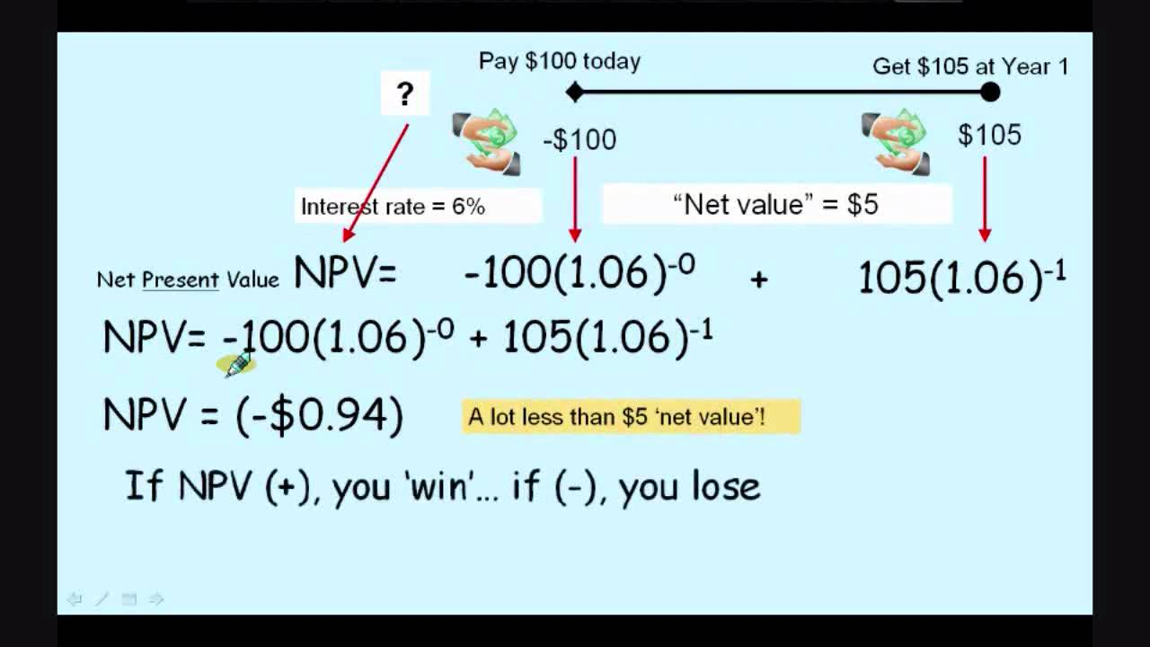 Calculate net present value fieldstation calculate net present value alramifo Choice Image