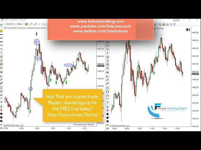 020618 -- Daily Market Review ES CL GC NQ - Live Futures Trading Call Room
