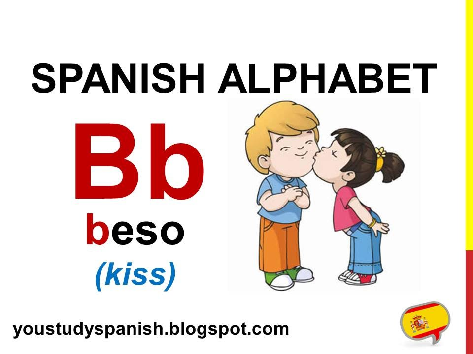 spanish lesson 1 spanish alphabet pronunciation for kids