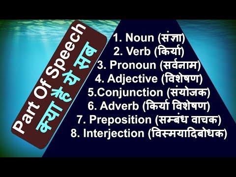 Part Of Speech In English Grammar In Hindi Youtube