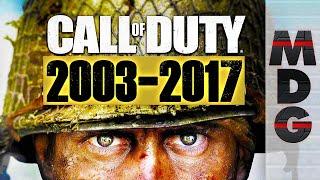 Call of Duty : L