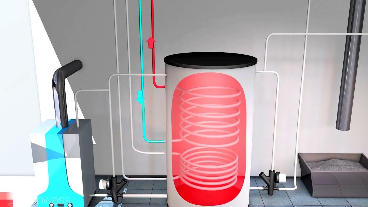 wasserf hrender kamineinsatz funktionsweise einfach. Black Bedroom Furniture Sets. Home Design Ideas