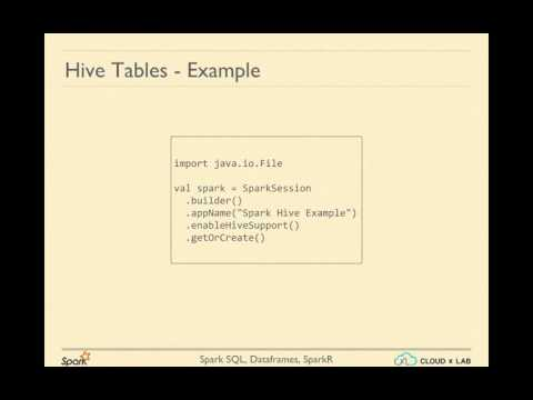 Spark SQL - Using Hive tables | Automated hands-on| CloudxLab