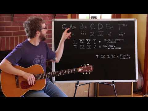 Basic Music Theory II - Thinking of Chords as Roman Numerals