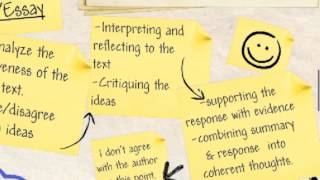 How to Summarize & Critically Respond to an Article