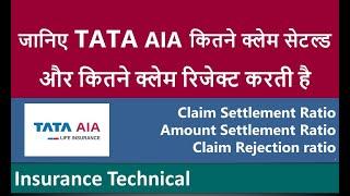 TATA AIA claim Settlement Ratio : Last 6 Years Data