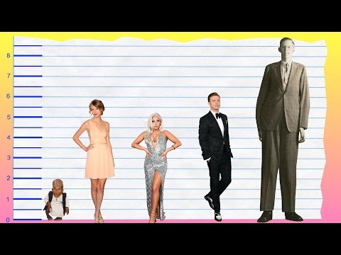 How Tall Is Taylor Swift? - Height Comparison!