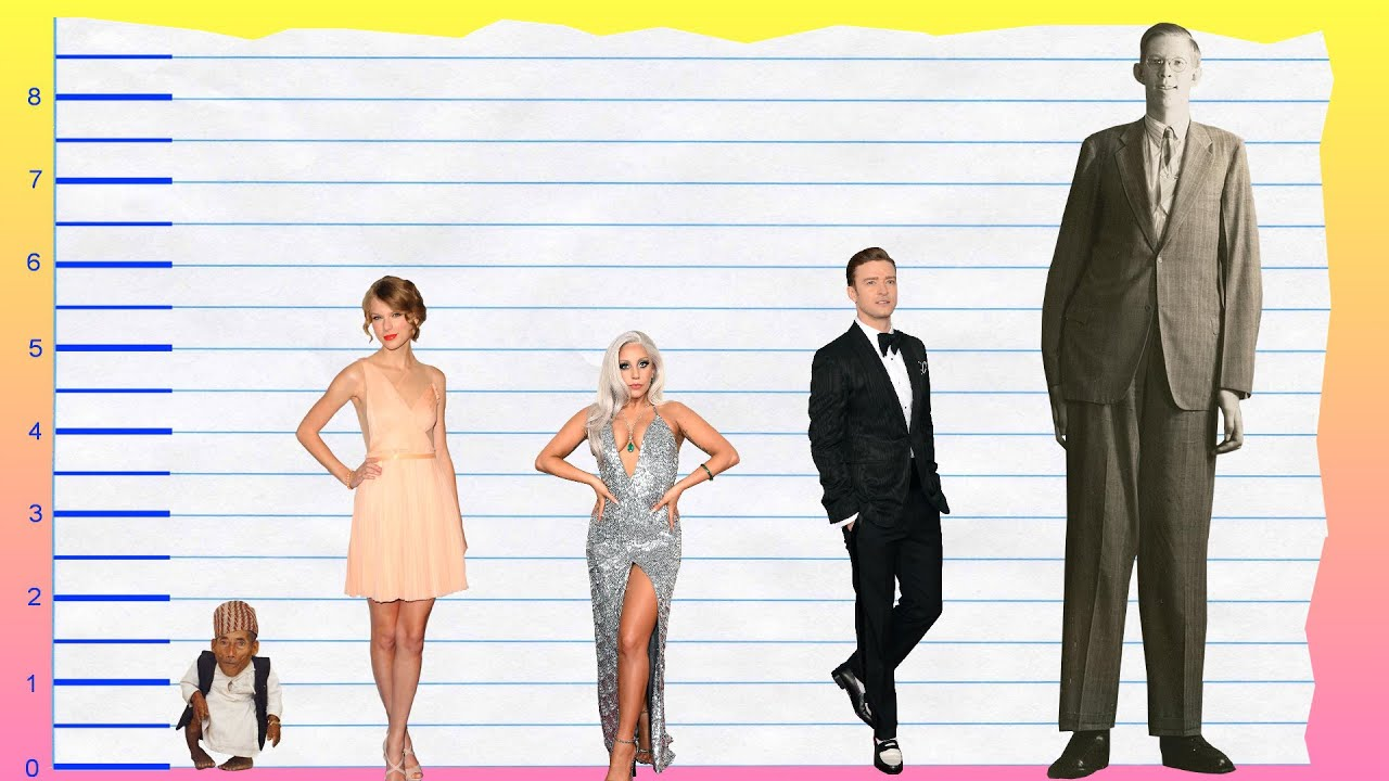 How Tall Is Taylor Swift? - Height Comparison! - YouTube