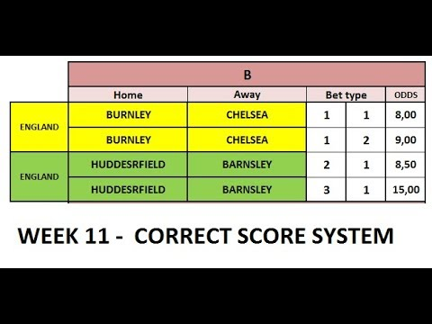 week-11-correct-score-system---today's-predictions--soccer-tips---fixed-odds