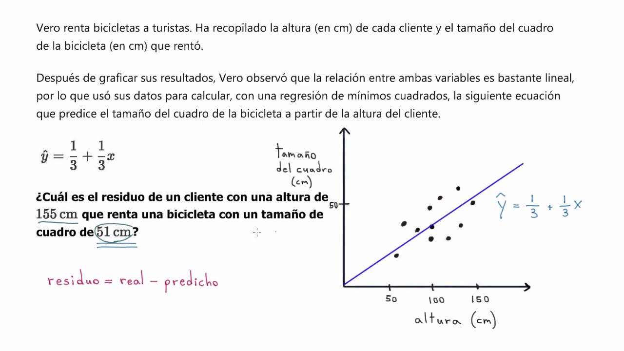 Atractivo Cómo Medir Su Tamaño De Cuadro Festooning - Ideas ...