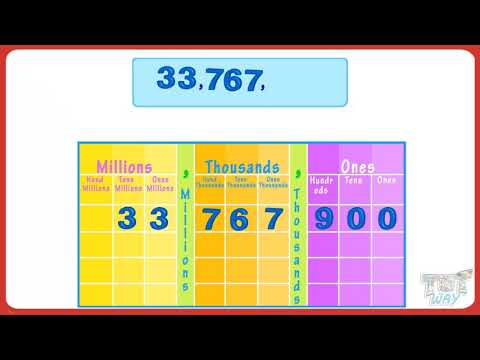 Place Values Chart Up to Millions | Math | Grade-4,5 | Tutway |