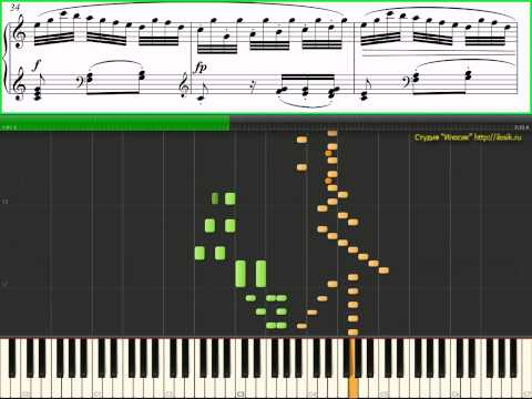Beethoven Fur Elise (piano tutorial) К Элизе - Л. Бетховен (Ноты, Видеоурок)