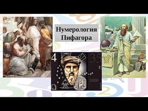 Квадрат Пифагора (психоматрица) онлайн