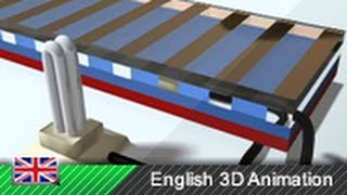 Solar energy / Solar photovoltaics / Photovoltaic effect (3D animation)