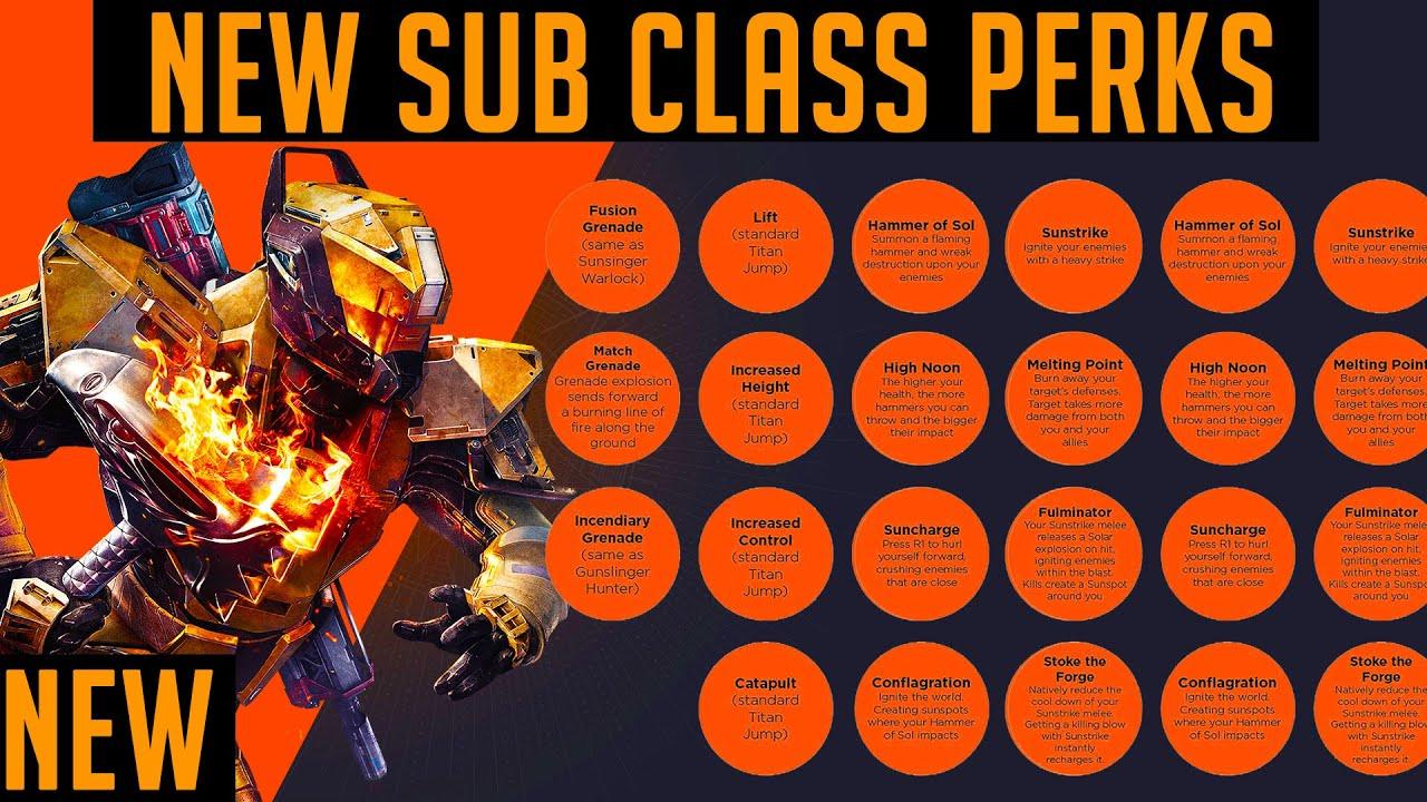 Titan Symbol Destiny Destiny Solar Titan Subclass