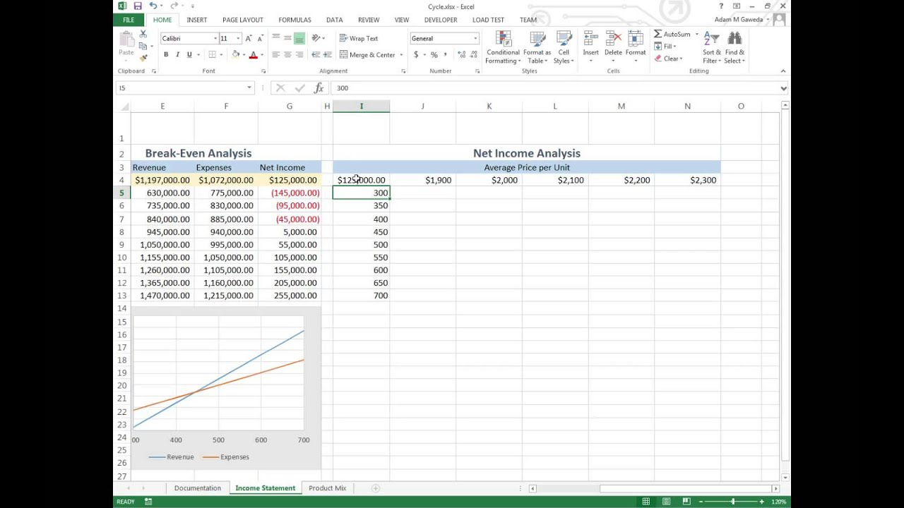 Creating a two variable data table in excel youtube baditri Images