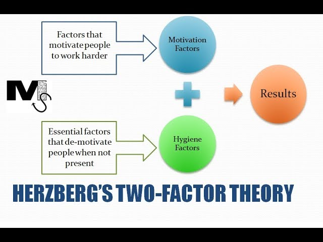 best motivation theory in hospitals A content theory addresses the needs a person is trying to satisfy and what features of the work environment seem to satisfy those needs such theories try to explain motivation by identifying both (1) internal forces, that is, particular needs, and (2) external forces, particular job and work situation.