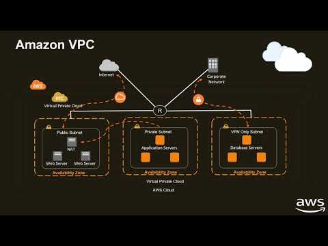 [Webinar] AWS Direct Connect: Your dedicated network connection to AWS