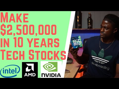 Make Millions With This Tech Stock!! Best Technology Dividend Stock