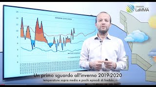 FOCUS METEO - Uno sguardo all'inverno 2019-2020