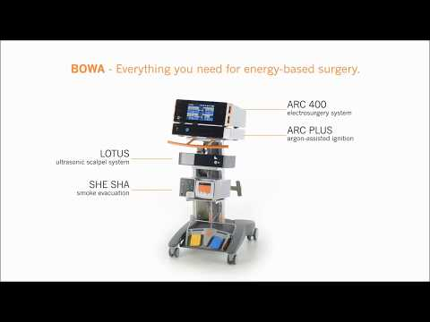 BOWA ARC 400 BPH bipolar saline plasma resection with BOWA ARC 400 and Storz working element