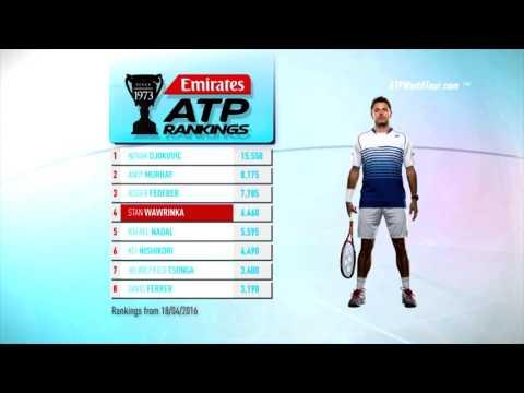 Emirates ATP Rankings 18 April 2016