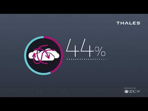 2019 Thales Data Threat Report – Global Edition