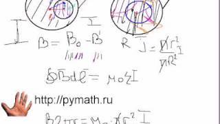 Теорема о циркуляции В и принцип суперпозиции