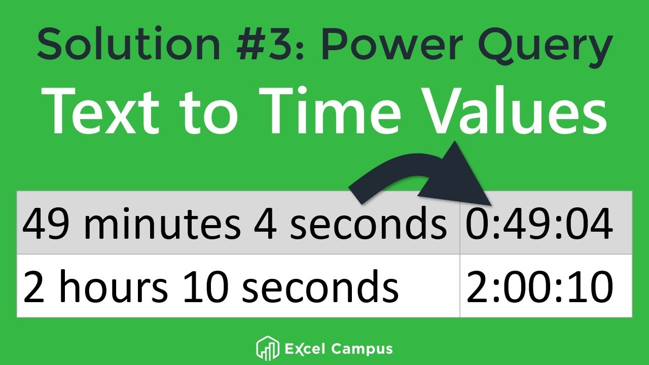 Convert Text To Time Values With