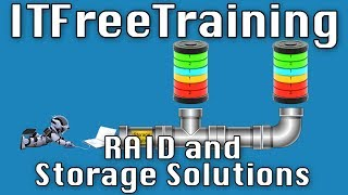 RAID and Storage Solutions