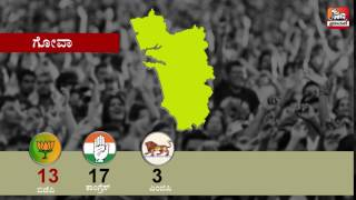 Assembly Election Results 2017- Goa