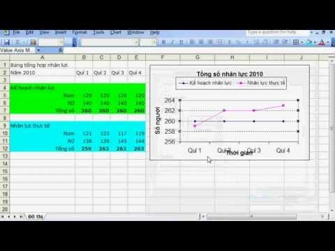 Đồ thị Excel - Từ số liệu tại vị trí khác nhau trong bảng