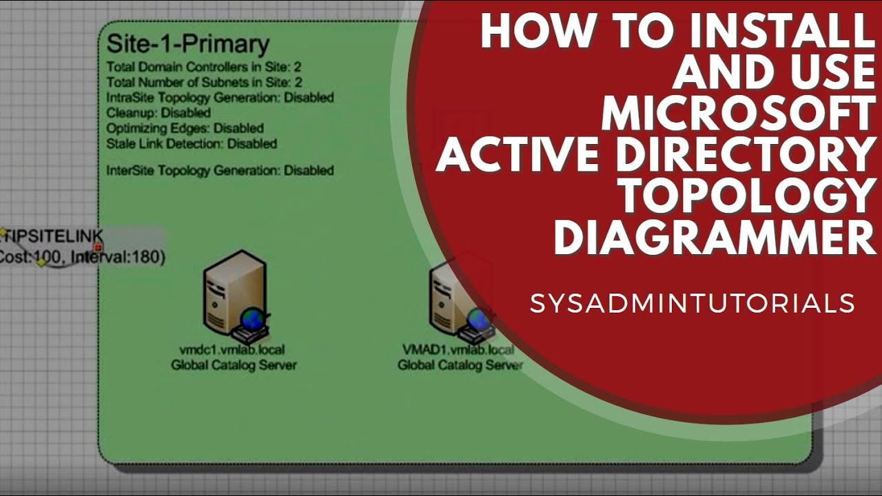 how to install and use microsoft active directory topology diagrammer [ 1280 x 720 Pixel ]